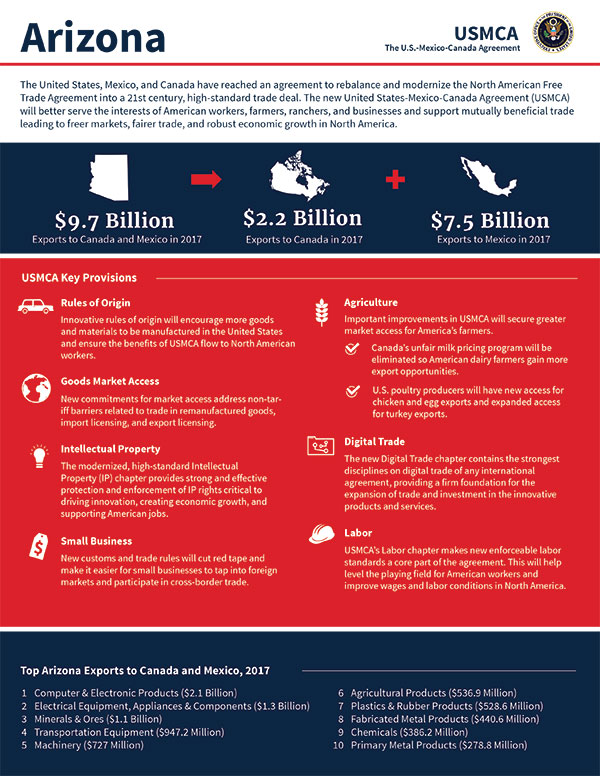 USMCA Arizona Fact Sheet